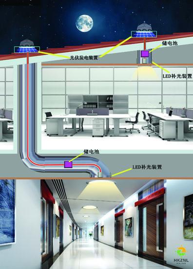 香港正千赢国际娱乐app下载导光管采光系统夜间照明原理图