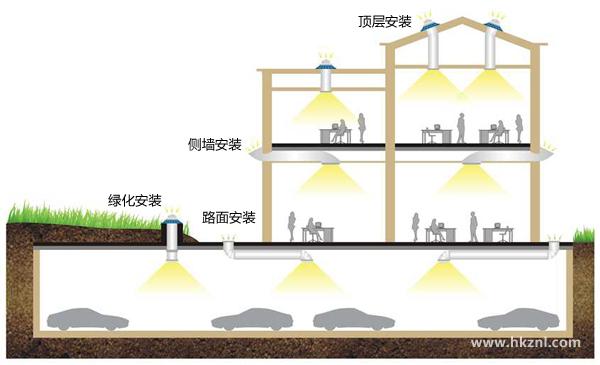 照明光源安装结构图