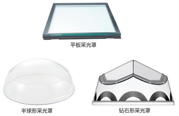 香港正千赢国际娱乐app下载采光装置种类