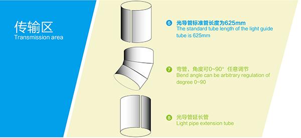 导光管系统传输区配件