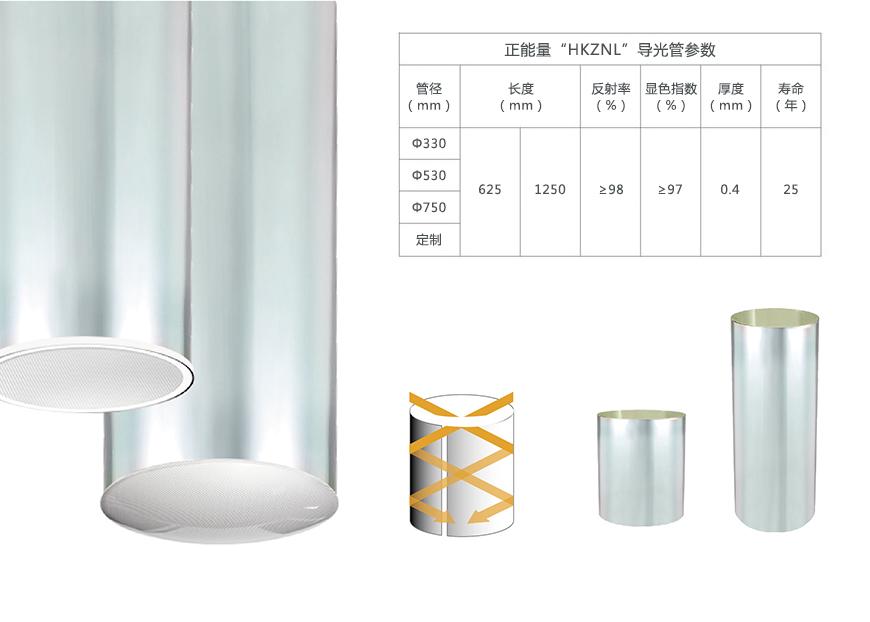 香港正千赢国际娱乐app下载导光管