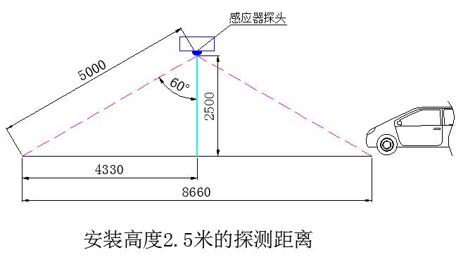 LED智能照明系统探测器探测范围