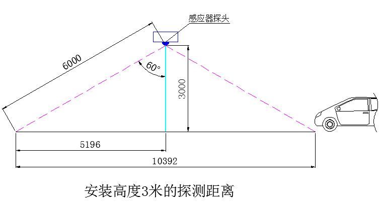 智能LED车库照明系统探测器探测范围