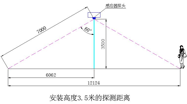 智能LED车库照明探测器探测范围