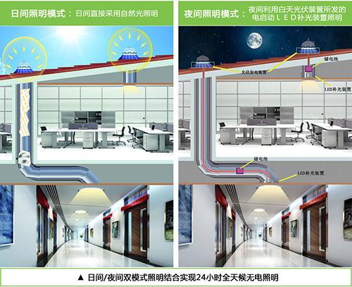香港正千赢国际娱乐app下载光导照明系统白天、夜间工作原理.jpg