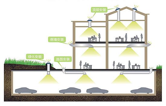 光导照明系统安装方式